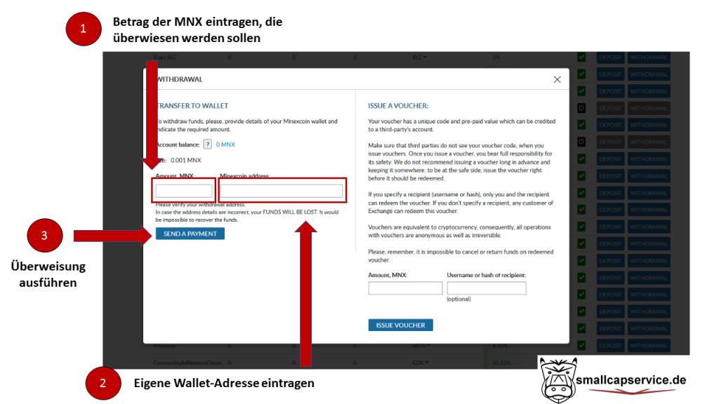 MNX überweisen
